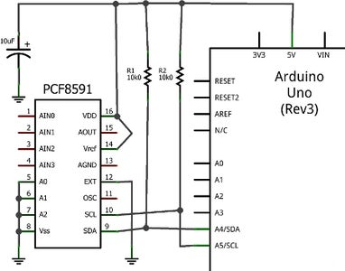 Using the DAC (digital-to-analogue Converter)