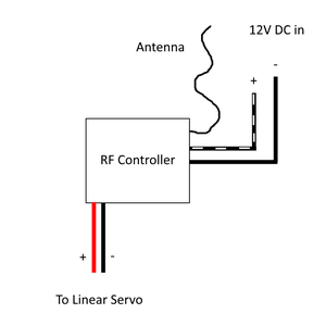 Wire the RF Controller