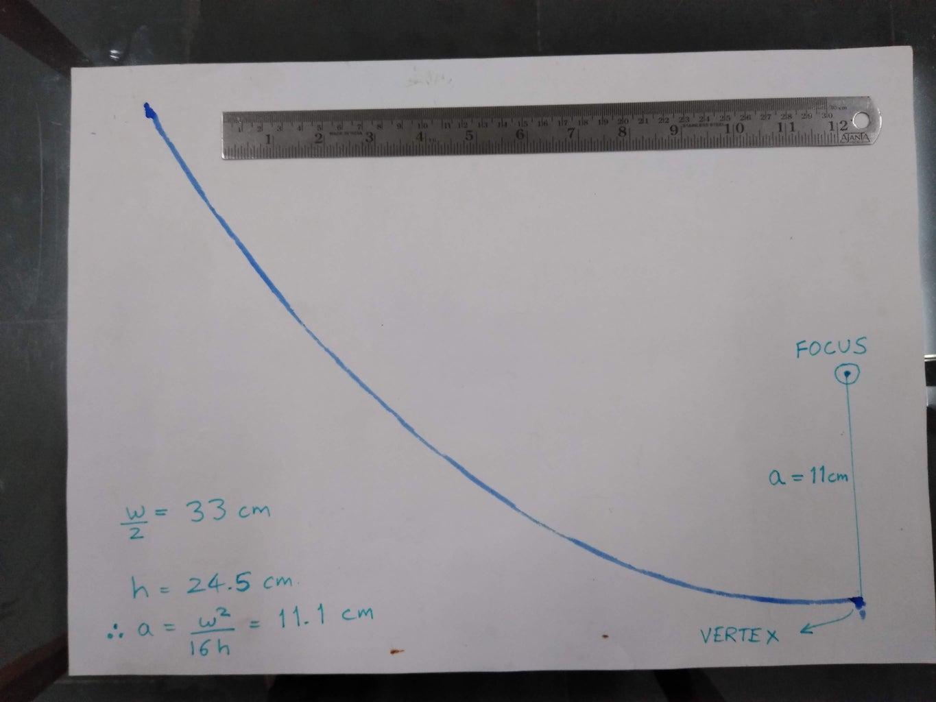 How to Use GAUTAM for Tracing Various Shaped Parabolas