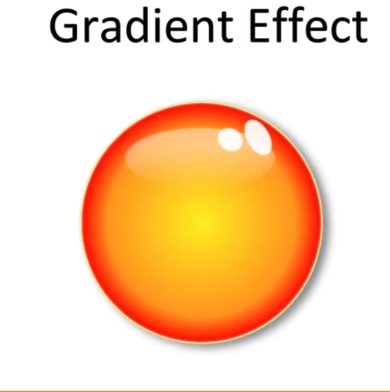 Adding a Gloss Effect to Graphics