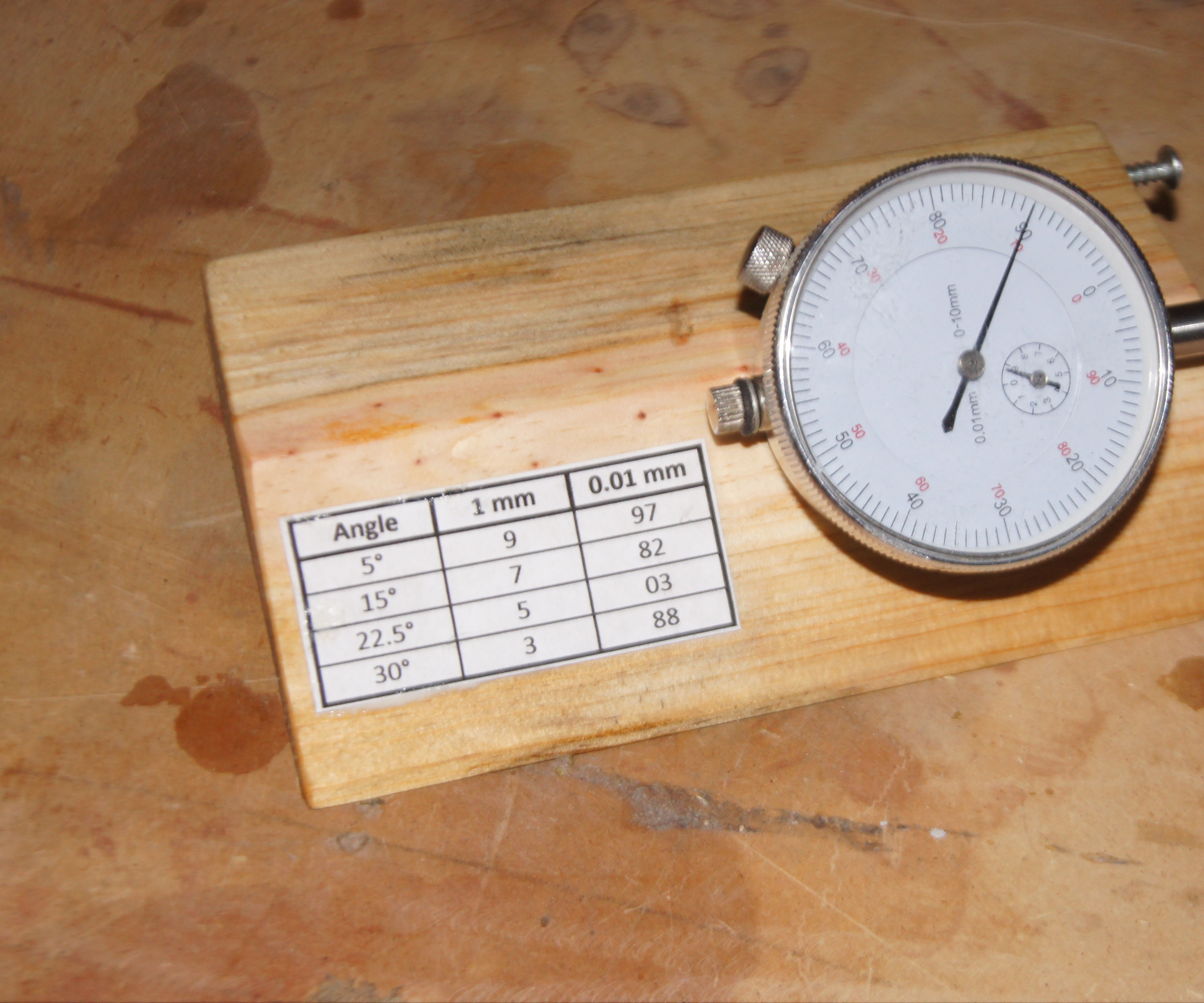 Angle Measuring Gadget