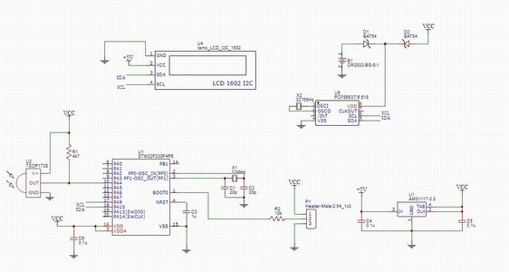 Schematic and Source Code