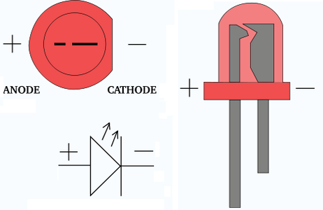 Pin Configration