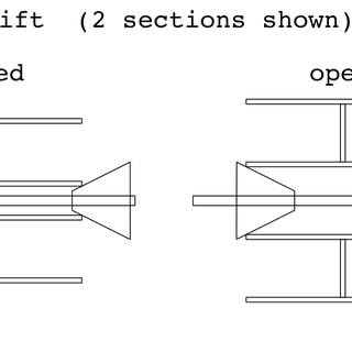 cones-lift--closed-and-open.png