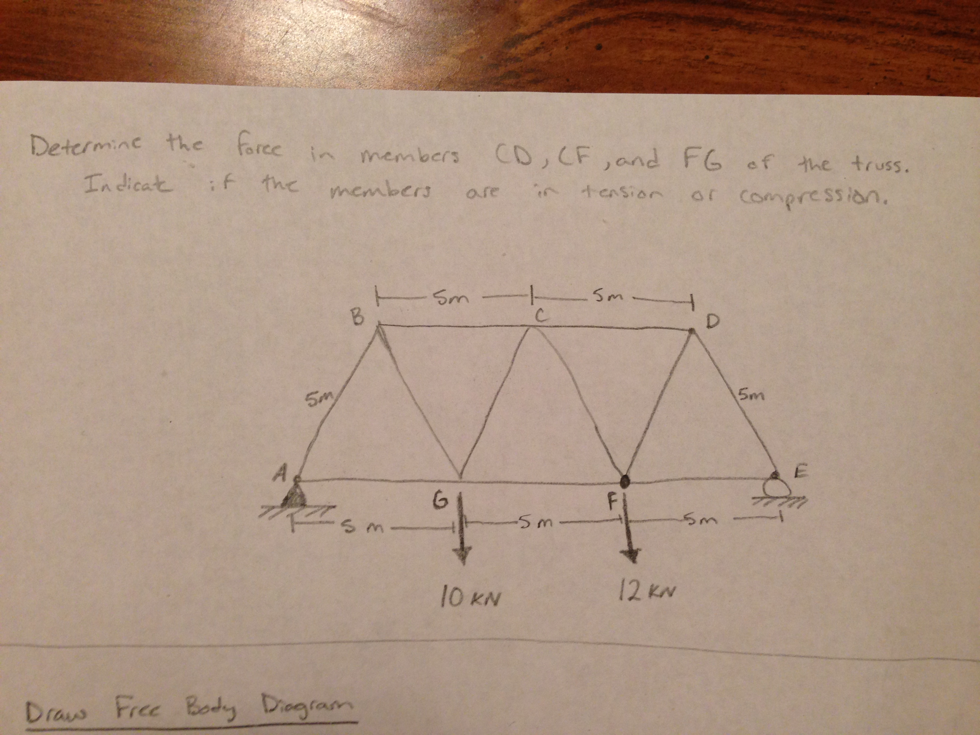 Introduction to finding forces in bridge