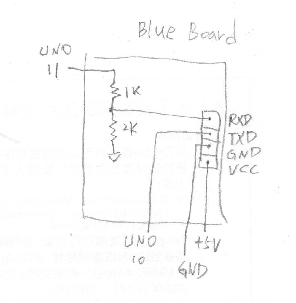 Blue Board (Bluetooth)