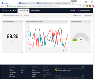 Weather Dashboard Using MKR1000 and Losant