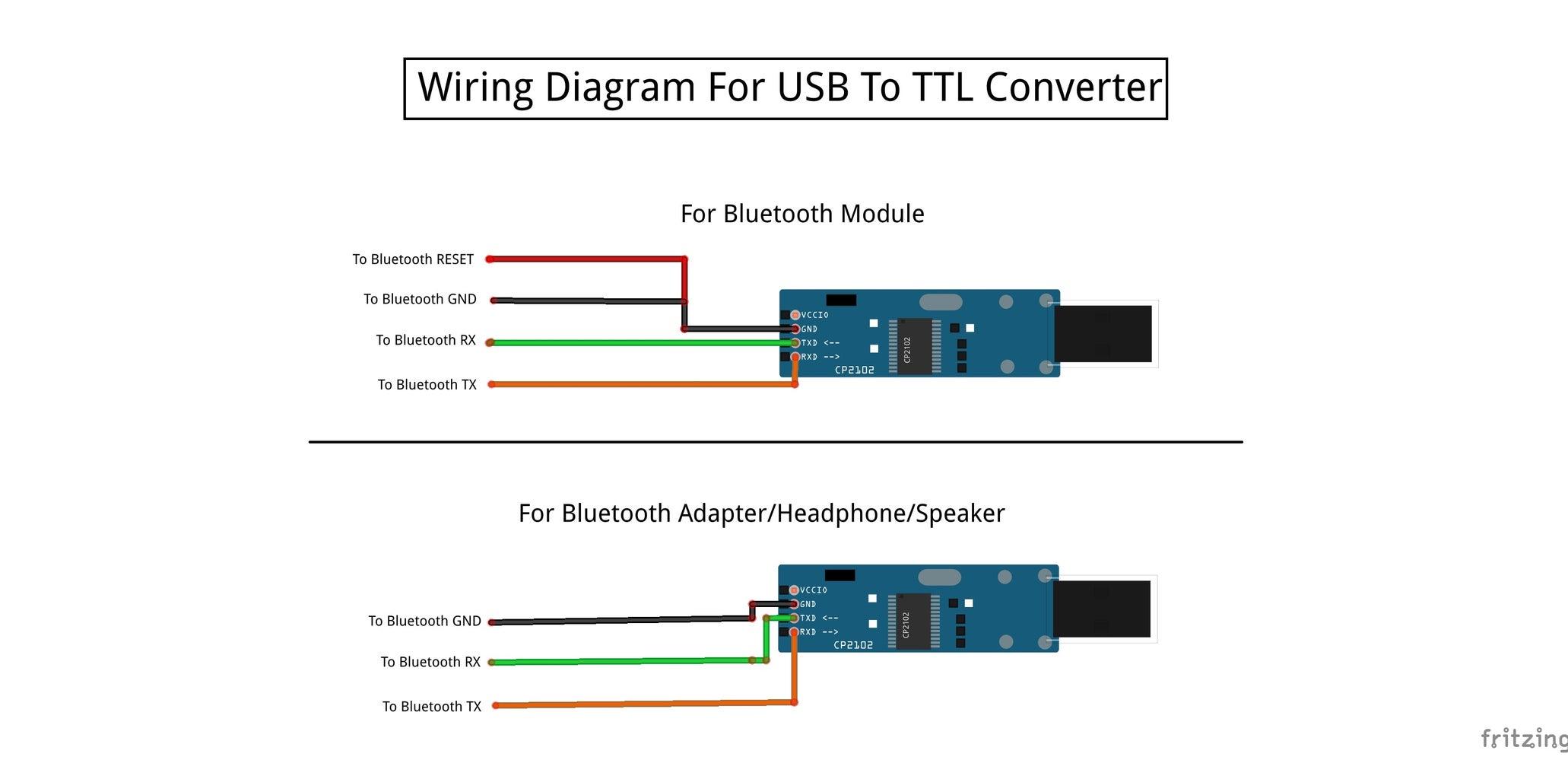 Wiring the Bluetooth Board (USB to TTL Converter Method)
