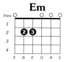 The Em Chord.