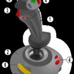 Turn a Joystick Into a Flight Yoke(with 15$)