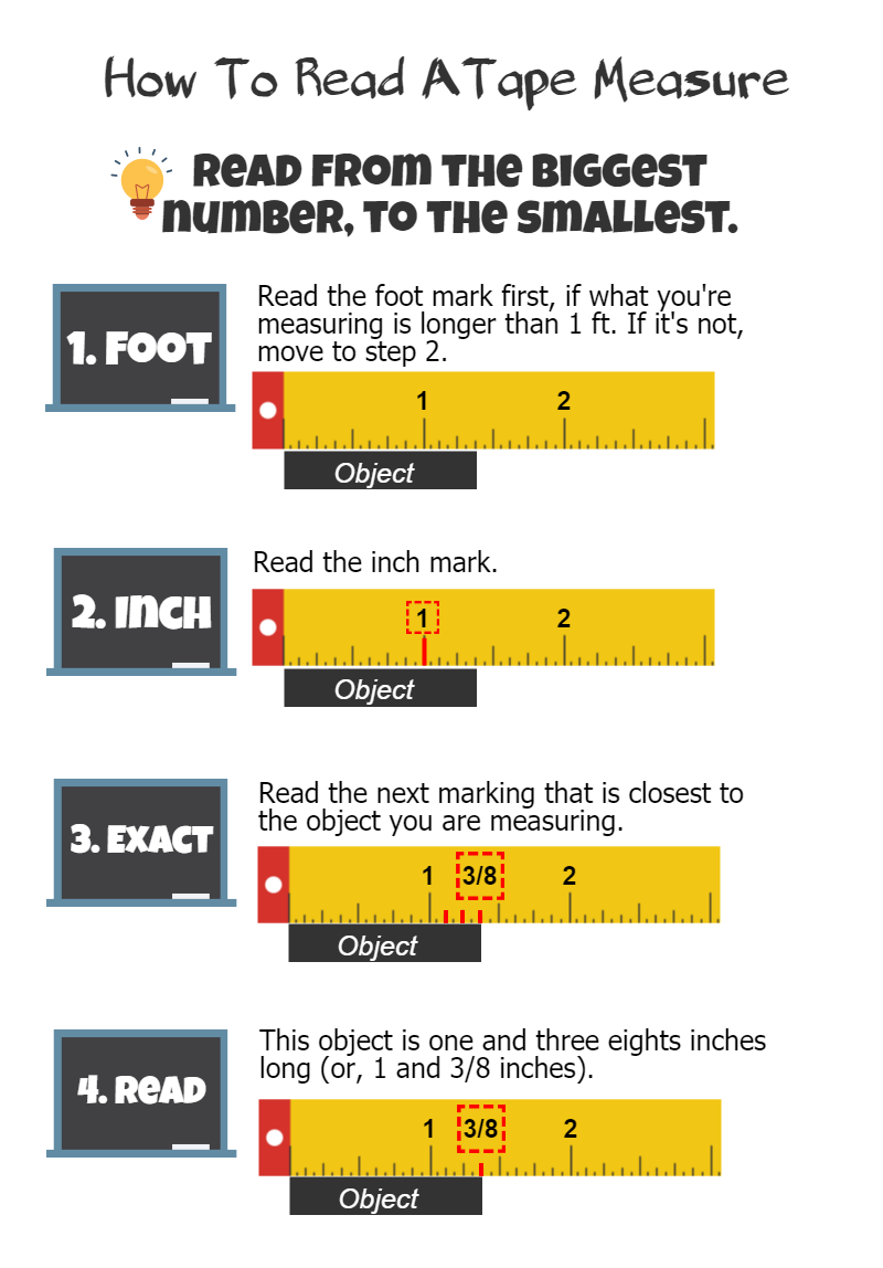 Read Your Measurement