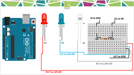 Connecting the Arduino UNO.