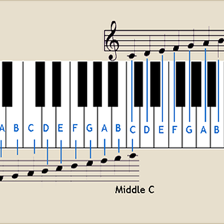 Piano notes.png