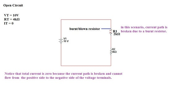 Effects of Open in Series Circuits