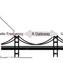 Connect Your Arduino to UDP/IP Thru a RF433 Gateway