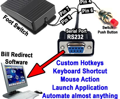 How to create a hotkey Keyboard Shortcut activated by a switch directly connected to RS232 Serial Port