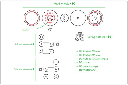 The Road Wheels & Suspensions (Side)