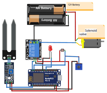 Circuit Diagram for Smart Irrigation System Using IoT