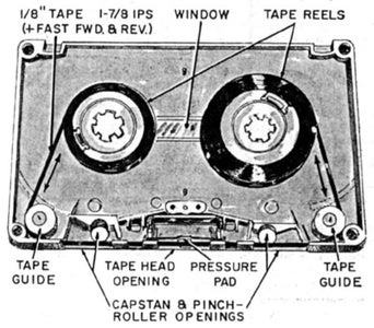 Create a Custom Cassette Shell and Tape Loop