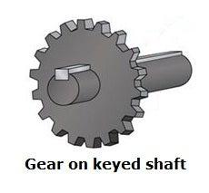 Shaft Mounting Methods: