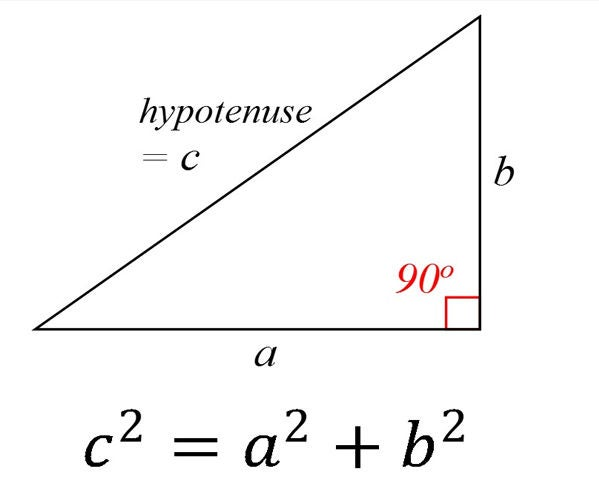 Java Code Program Calculate Hypotenuse Using Pythagorean Theorem Instructables