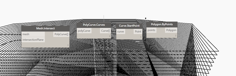 Compute Layer Intersections
