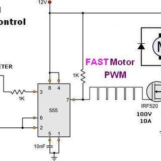 pwmFastMotorController555.jpg