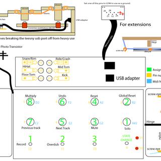 Teensy MIDI USB Foot Controller for Controlling Mobius Looper