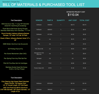 Design Overview, Required Materials, and Tools