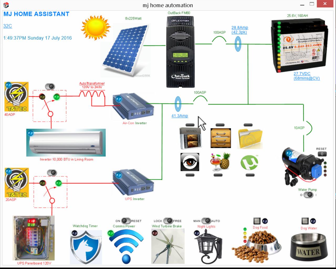 Enjoying Green Energy Air Conditioning!