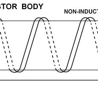 non-inductuve-winding-resistors.jpg