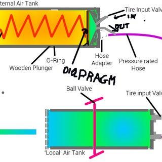 diaphragm.LARGE.jpg