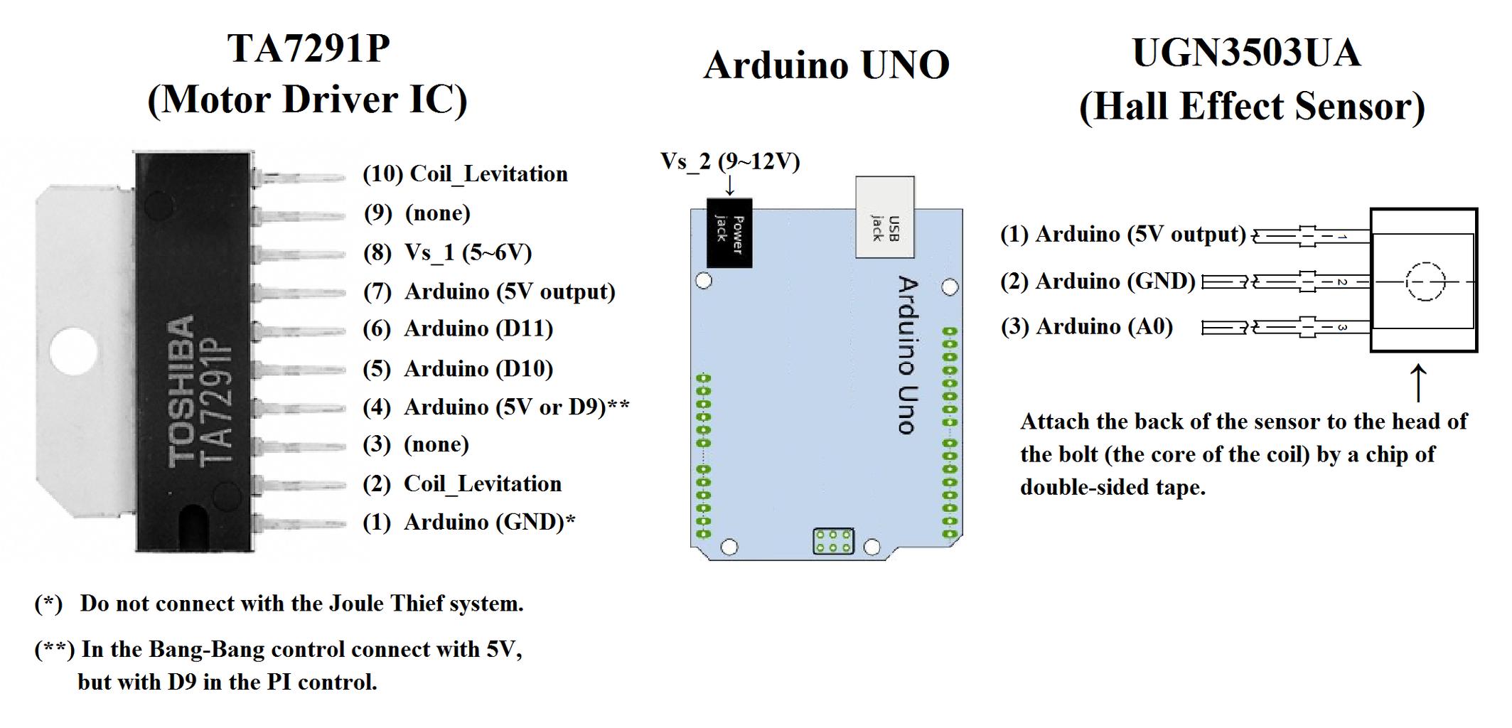 Arduinoで空中浮遊