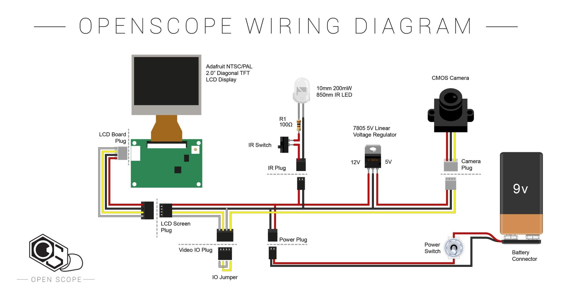 How It Works/Circuit Diagram