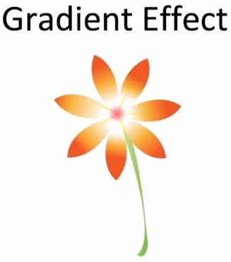 Applying Gradient Effects