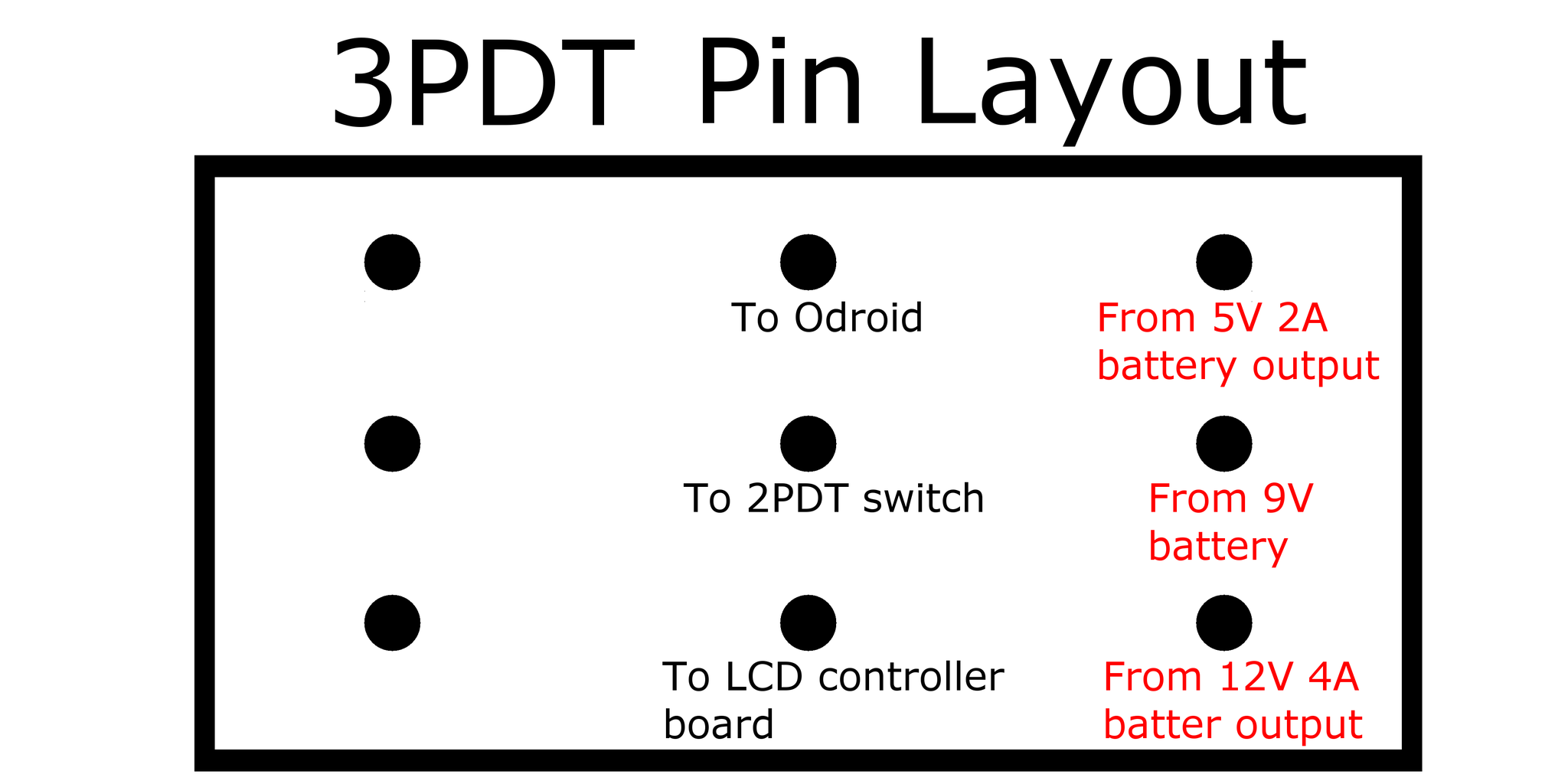 Wiring and Power (Soldering 3PDT Switch)