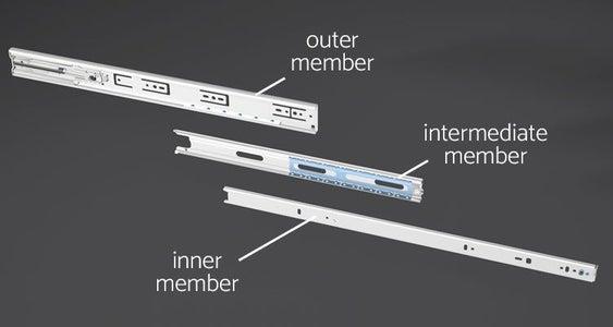 Anatomy of a Drawer Slide