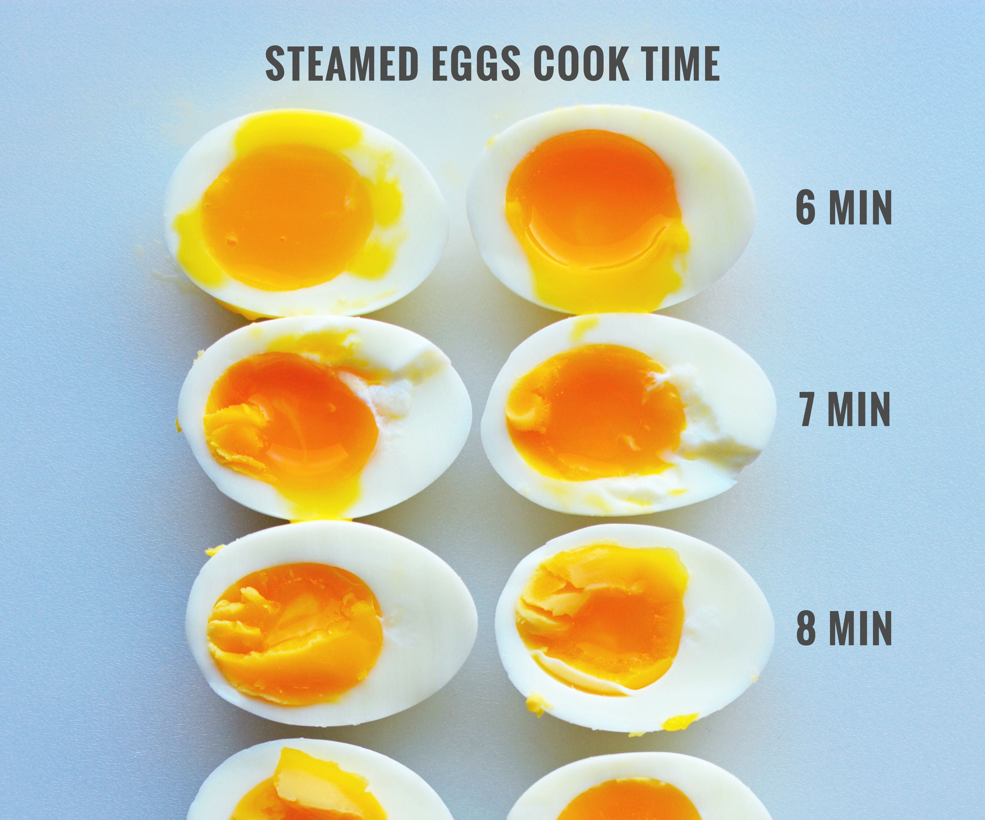 Steam Eggs Instead of Boiling  20 Steps with Pictures ...