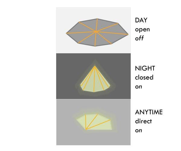 Knit Night Light