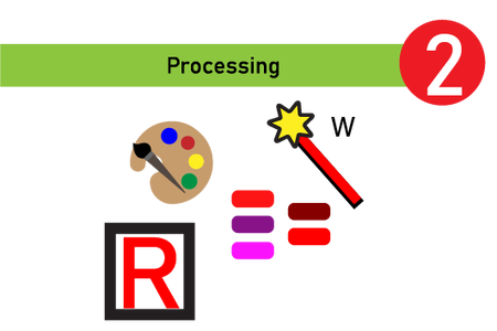 Processing Your Design in Sewart