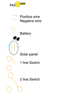Easy to Make Solar Charger