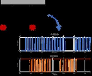 Coupled Pendulums Experiment Using Arduino Uno