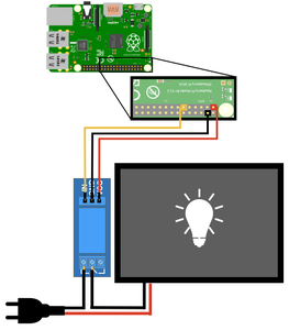 Wiring the Light Source to the RaspberryPi