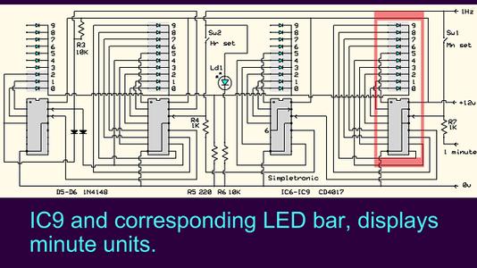 IC9: Minutes Units (0-9)