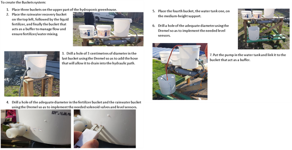 Implementation of Buckets and Hydraulic Path