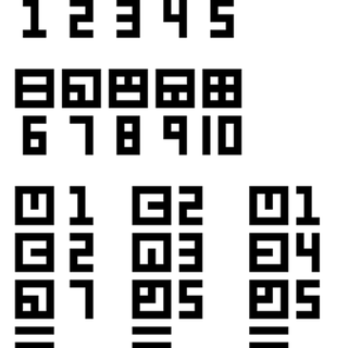 Number-System.png