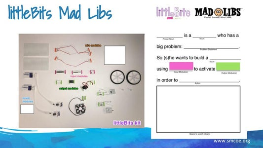 """Step 3: Fill Out the """"Mad Libs"""""""