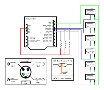 GRBL>Arduino Problems/tricks