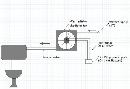 DIY Cheap and Eco-friendly Air Condition Unit Concept