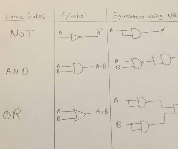 images?q=tbn:ANd9GcQh_l3eQ5xwiPy07kGEXjmjgmBKBRB7H2mRxCGhv1tFWg5c_mWT Logic Circuit Diagram Of And Gate